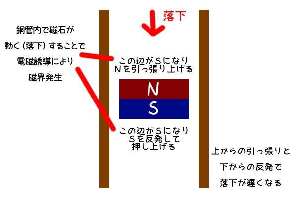 jisyaku150804